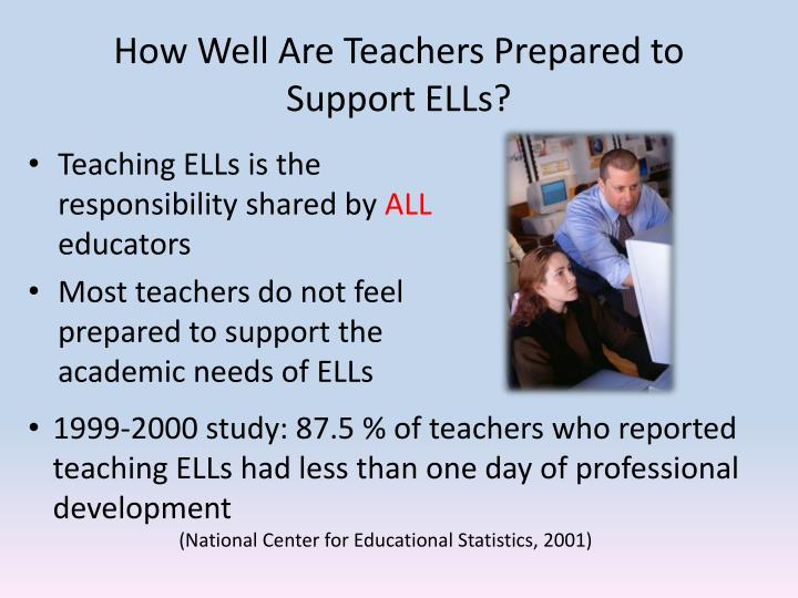 How Well Are Teachers Prepared to Support ELLs?