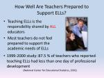 how well are teachers prepared to support ells