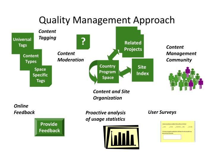 Quality Management Approach