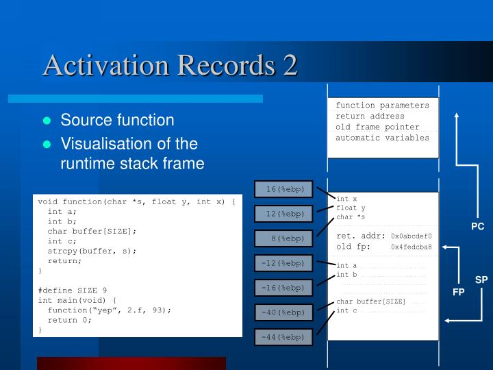 Activation Records 2