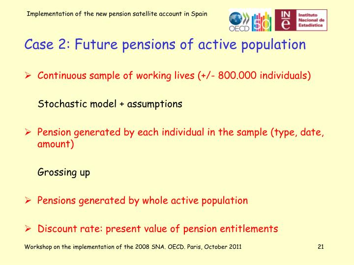 Case 2: Future pensions of active population