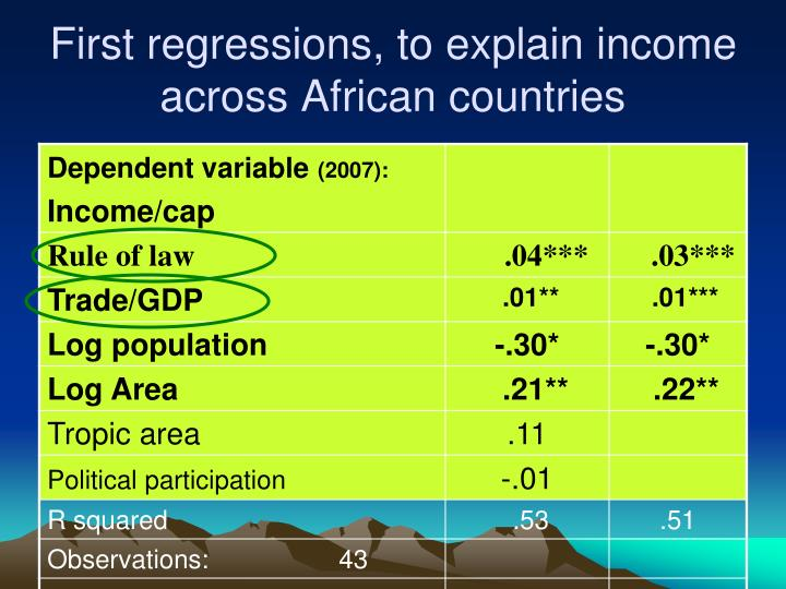 First regressions, to explain income across African countries