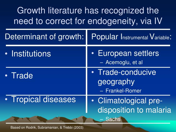 Determinant of growth: