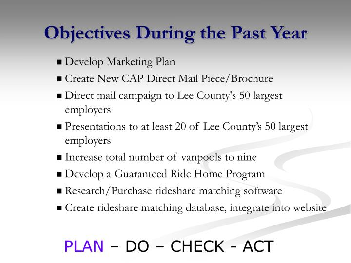 Objectives During the Past Year