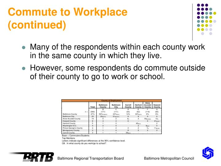 Base = Commuters/Students