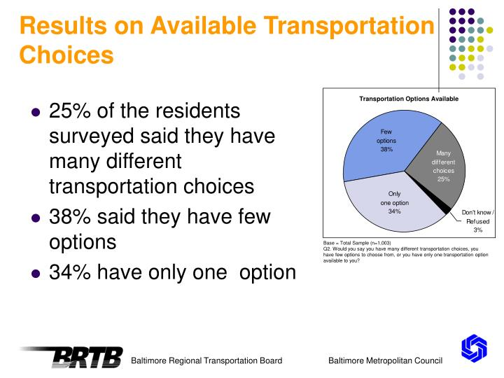 Transportation Options Available