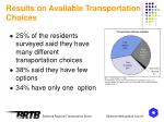 results on available transportation choices