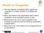 results on congestion