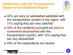 satisfaction with the transportation system in the baltimore region
