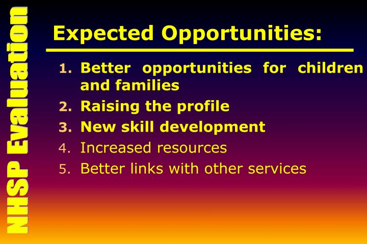 Expected Opportunities:
