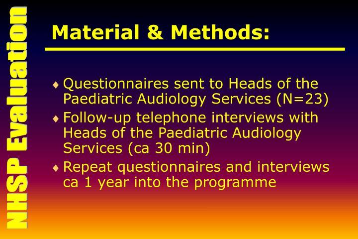 Material & Methods: