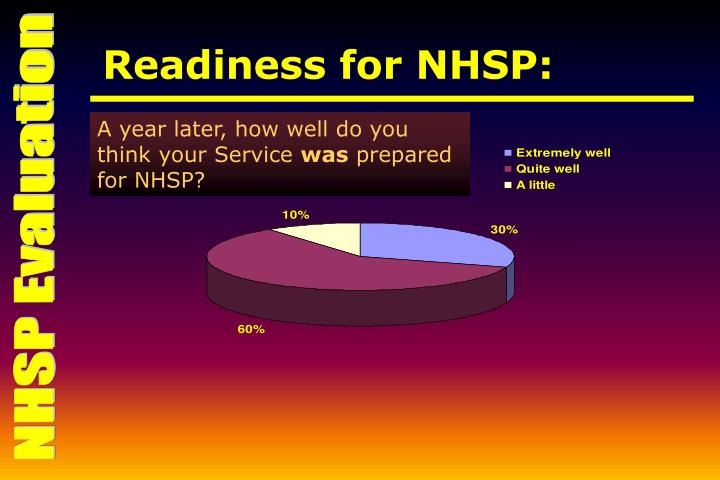 Readiness for NHSP: