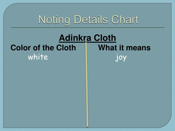 Noting Details Chart
