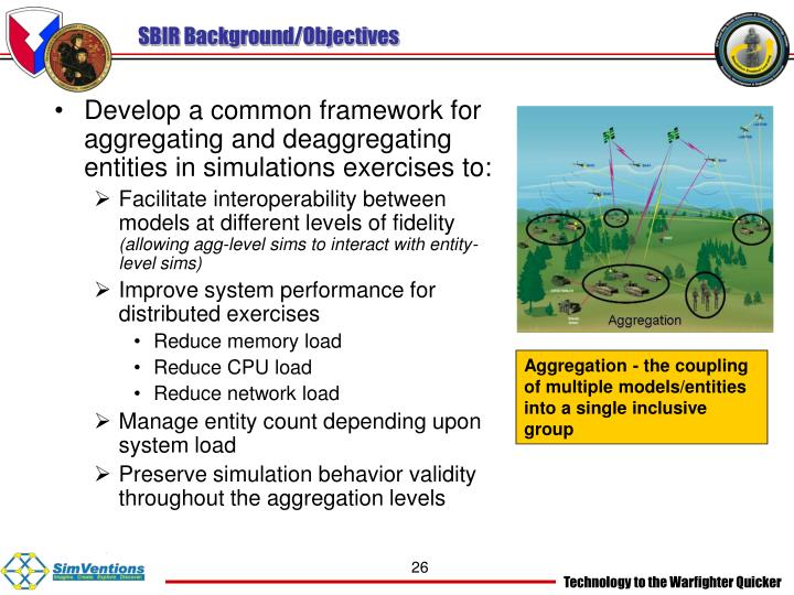 SBIR Background/Objectives