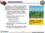 sbir background objectives