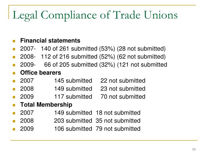 Legal Compliance of Trade Unions