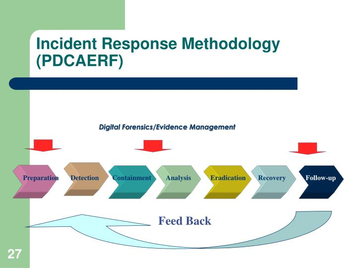 Incident Response Methodology (PDCAERF)