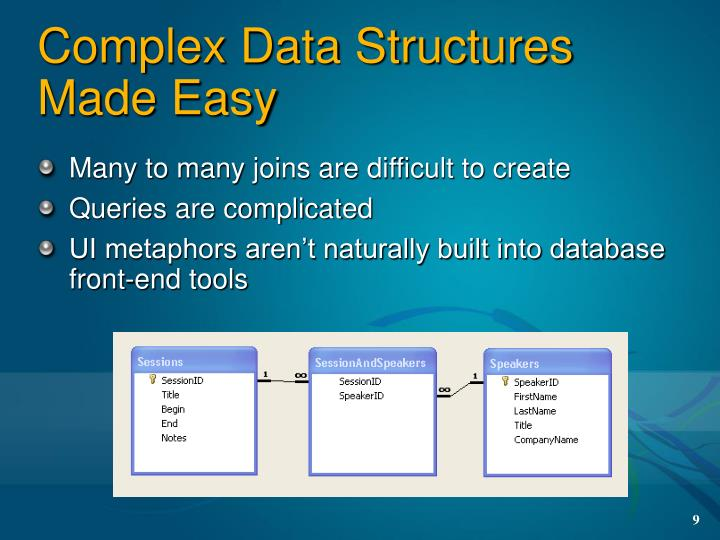 an essay on the need for complex data structures Is it complex i am not sure what information do i need to answer this question what data are online model for learning the elements and standards of.