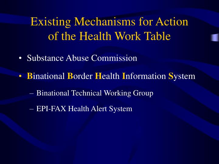 Existing Mechanisms for Action