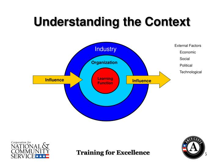 Training for Excellence
