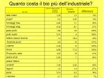 quanto costa il bio pi dell industriale1