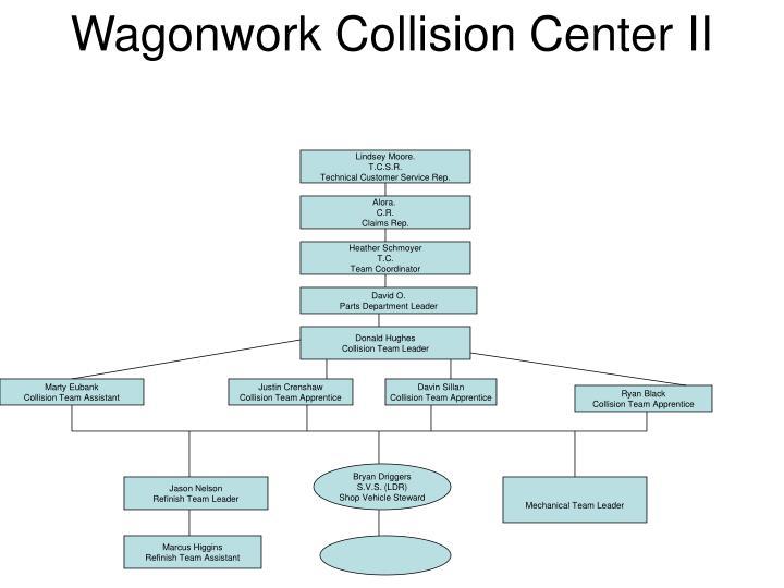 Wagonwork Collision Center II