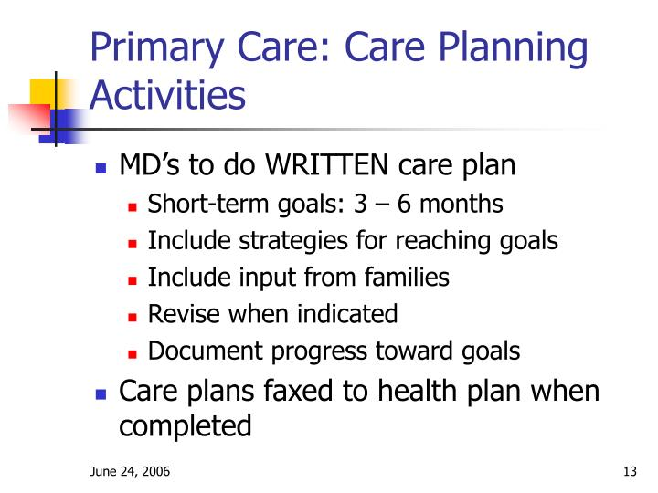 Primary Care: Care Planning Activities
