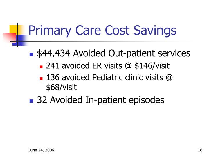 Primary Care Cost Savings