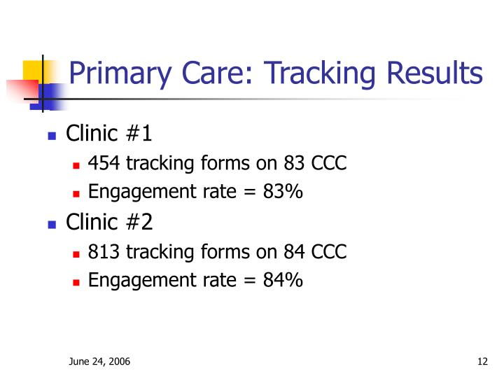 Primary Care: Tracking Results