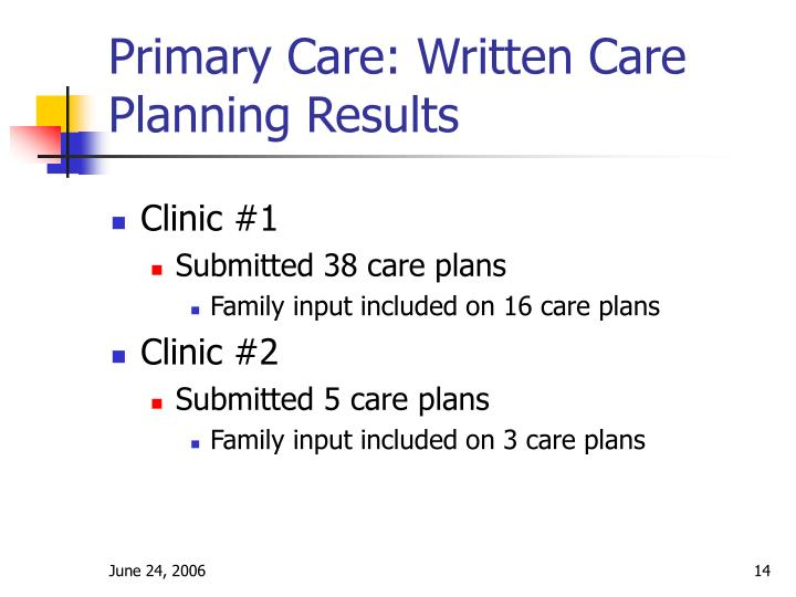 Primary Care: Written Care Planning Results