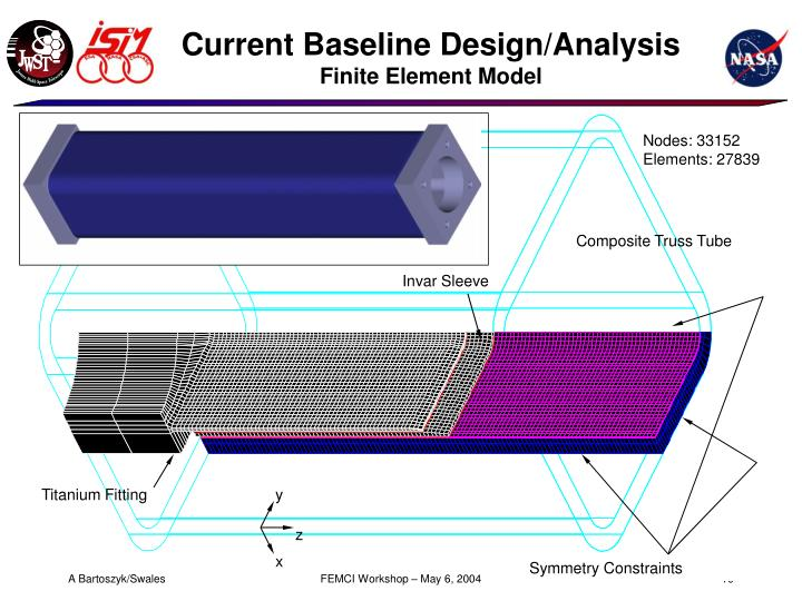Current Baseline Design/Analysis
