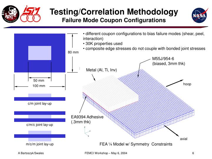 Testing/Correlation Methodology