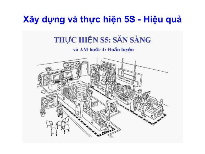 Xây dựng và thực hiện 5S - Hiệu quả