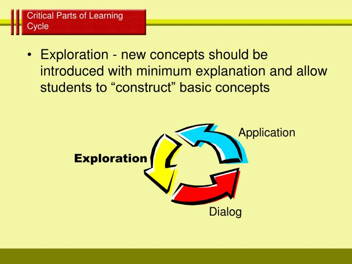 Critical Parts of Learning Cycle