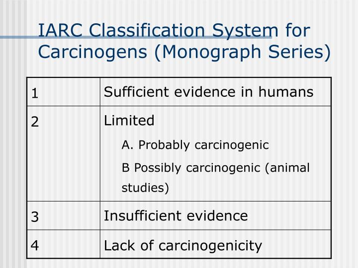 IARC Classification System for Carcinogens (Monograph Series)