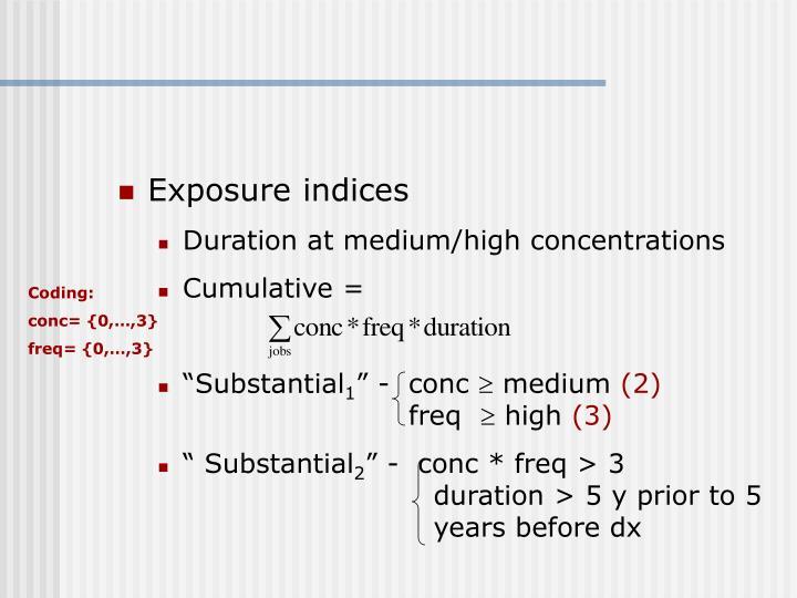 Exposure indices