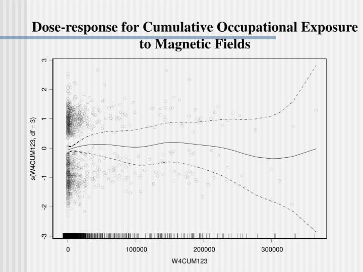 Dose-response for Cumulative Occupational Exposure