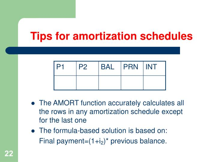 Tips for amortization schedules