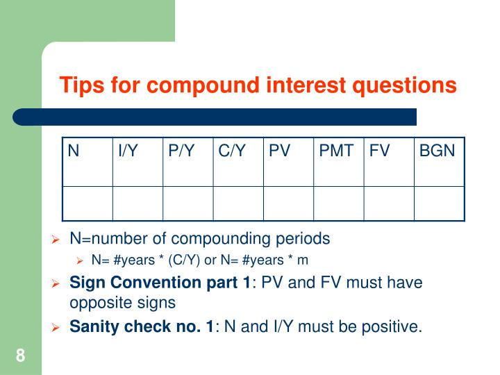 Tips for compound interest questions
