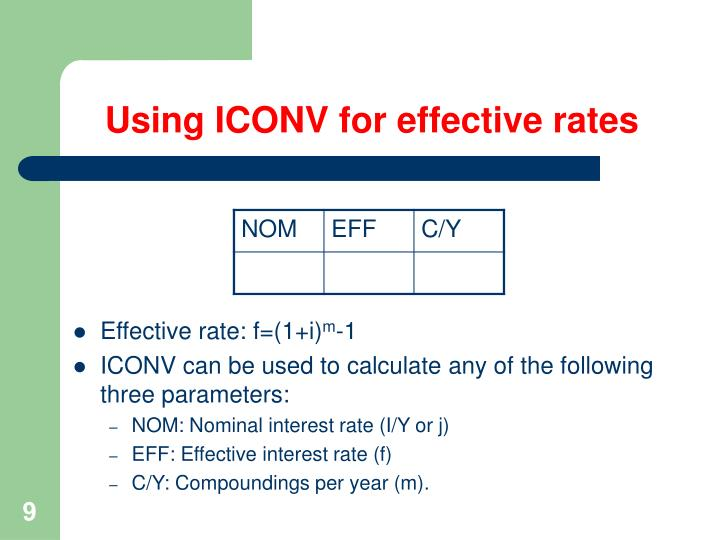 Using ICONV for effective rates