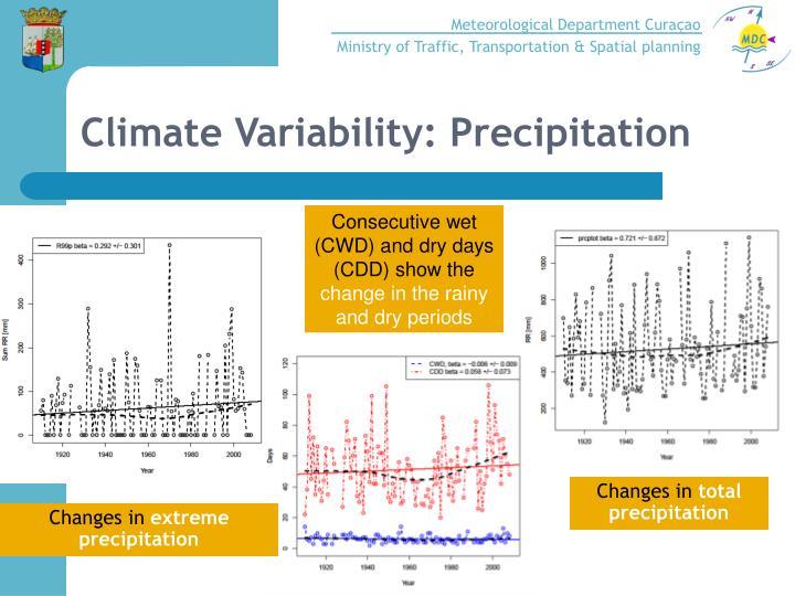 Climate Variability: Precipitation