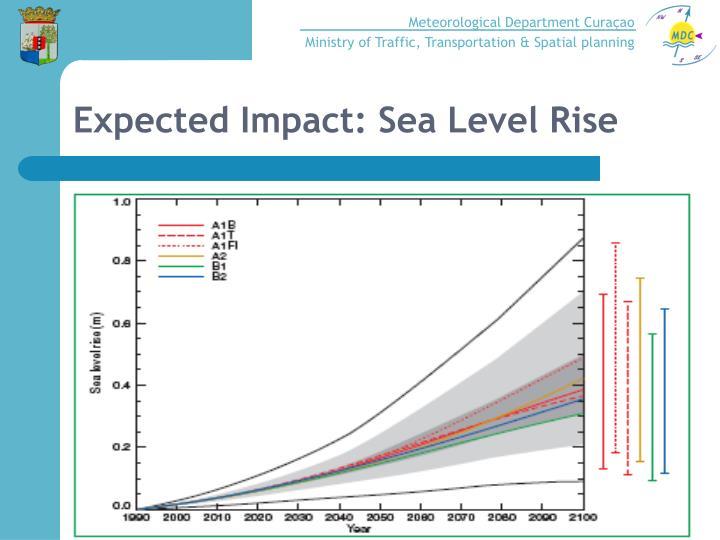 Expected Impact: Sea Level Rise