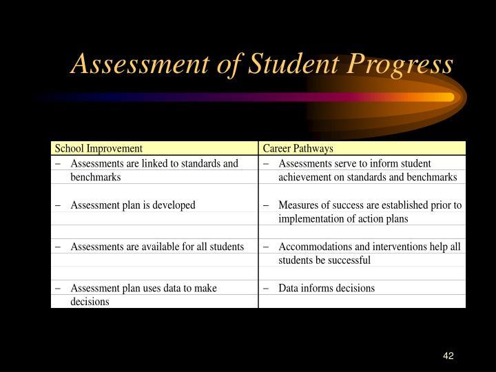 Assessment of Student Progress