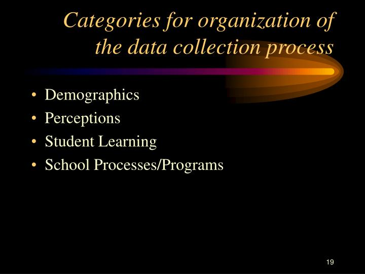 Categories for organization of the data collection process