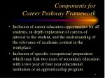 components for career pathway framework2