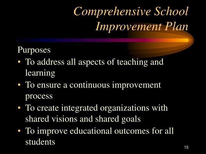 Comprehensive School Improvement Plan