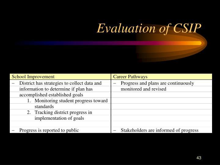 Evaluation of CSIP