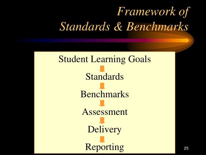 Framework of