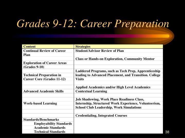 Grades 9-12: Career Preparation