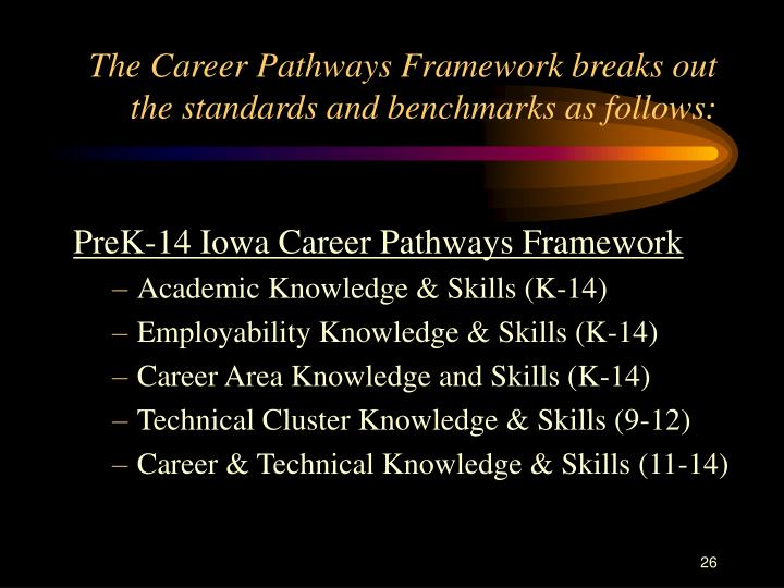 The Career Pathways Framework breaks out the standards and benchmarks as follows: